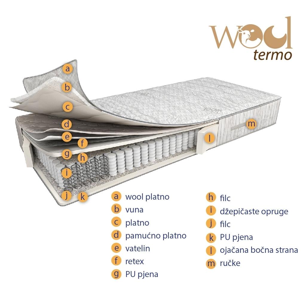 Wool termo presjek